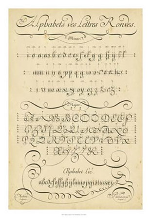 Alphabet Sampler I by Denis Diderot art print