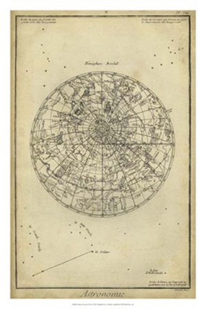 Antique Astronomy Chart I by Denis Diderot art print