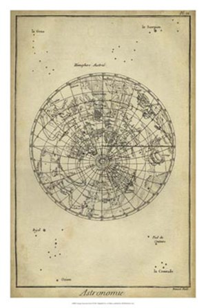 Antique Astronomy Chart II by Denis Diderot art print